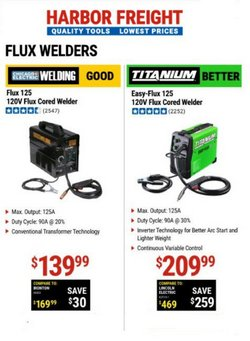 Tools & Hardware deals in the Harbor Freight Tools catalog ( Published today)