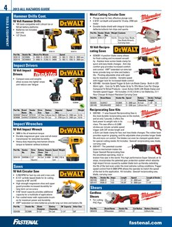 Makita deals in the Fastenal weekly ad in New York