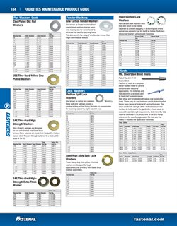 Rockwell deals in the Fastenal weekly ad in Johnstown PA