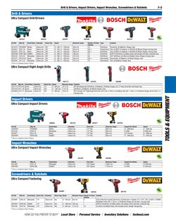 Milwaukee deals in the Fastenal weekly ad in Johnstown PA