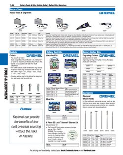Lawn mower deals in the Fastenal weekly ad in Knoxville TN