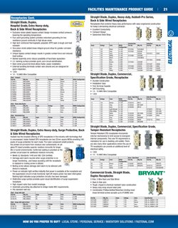 Alarm deals in the Fastenal weekly ad in Humble TX
