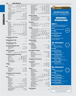 Brackets deals in the Fastenal weekly ad in New York