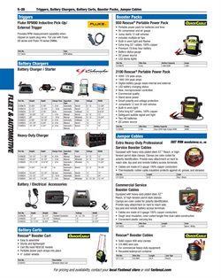 Air compressor deals in the Fastenal weekly ad in New York