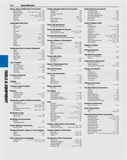 Hoe deals in the Fastenal weekly ad in New York