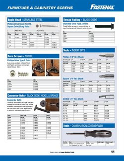 Fashion deals in the Fastenal weekly ad in New York
