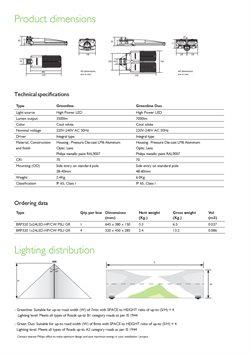 Lenses deals in Philips
