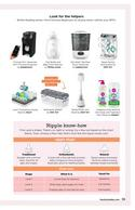 Philips deals in the buybuy BABY catalog ( More than a month)