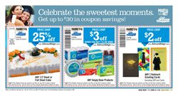 Price Chopper Wilkes Barre PA Weekly Ads Coupons June