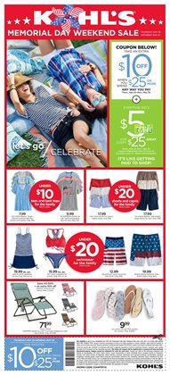 Kohl's deals in the Indianapolis IN weekly ad